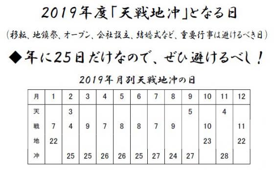 2019年天戦地冲の月日