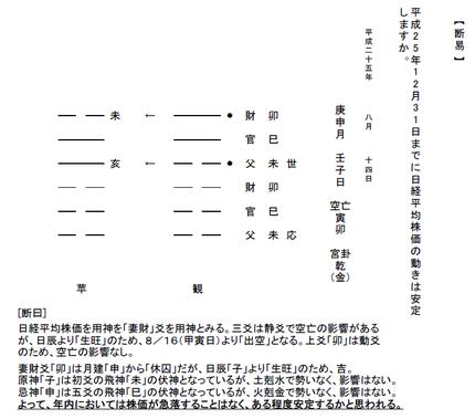 14 断易(by N氏)