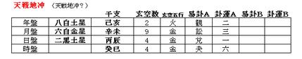 2017.7.18.10:35 日課式