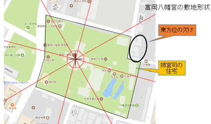 富岡八幡宮敷地図