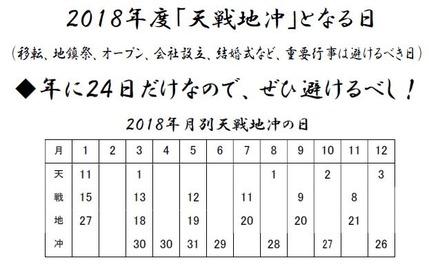 2018年天戦地冲日