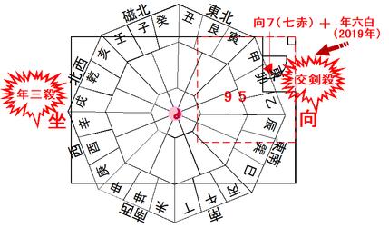 容疑者宅風水鑑定図