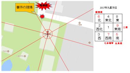 長子宮司宅よりの事件現場方位図