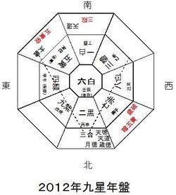 ~2011.9.18(日) 『2012年強運をつかむ風水セミナー』催行しました!(前編)~
