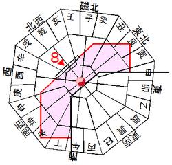 空きテナント方位図と玄関の向星(一般的玄空飛星派)