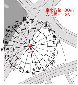 空きテナント周辺方位図