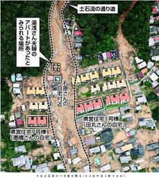 ~広島土砂災害を風水学的に考察~