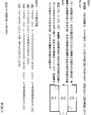 ~『陽宅風水術実用大全』過誤に対するお詫びと訂正文m(__)m~