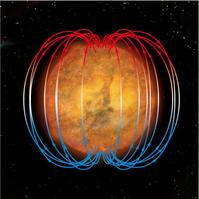 太陽磁場(2極構造)