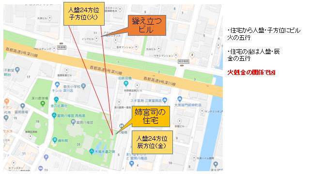 長子宮司宅と高層ビルの砂法図